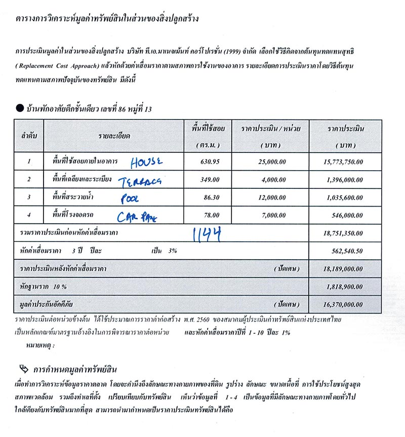 Buriram Bank Home Property Appraisal 2019
